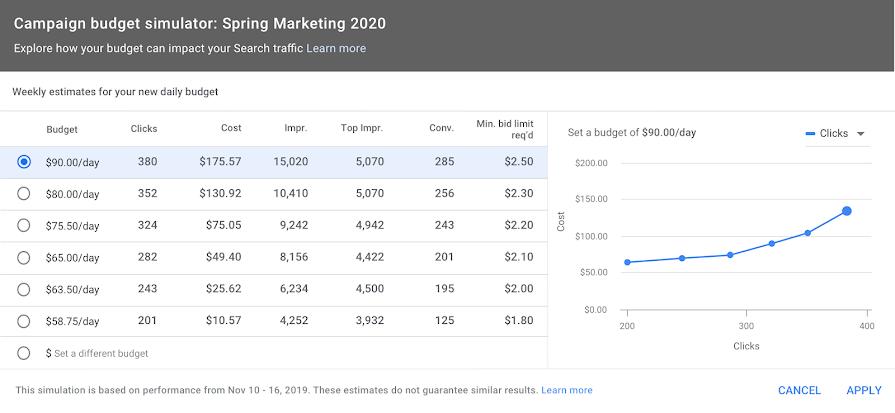 Trình mô phỏng ngân sách trong google ads
