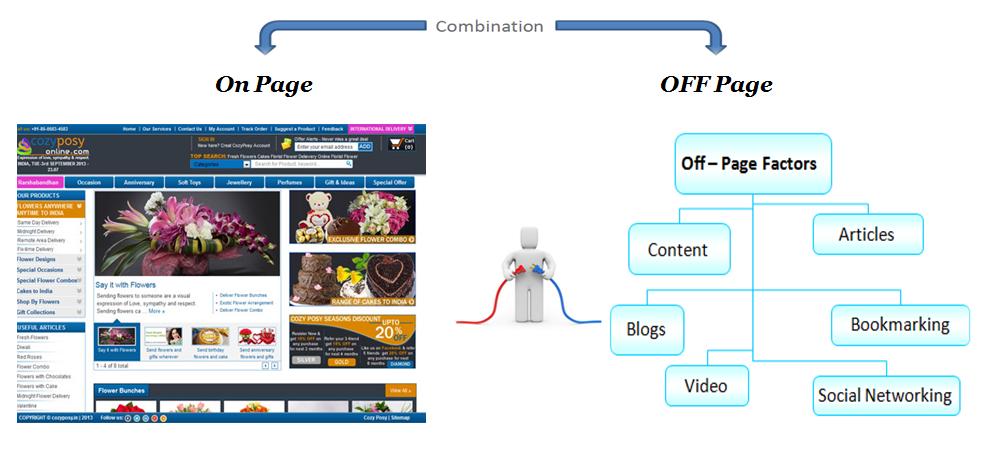 Off-page SEO là gì?